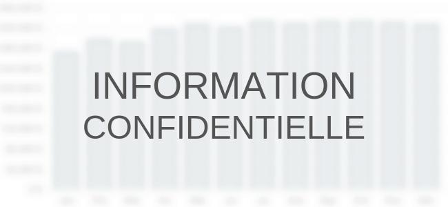 Mensuel - Confidentiel