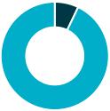 LaVitrine_6678_Entrepreneur_Apres_Sinistre_Lanaudière_Chart